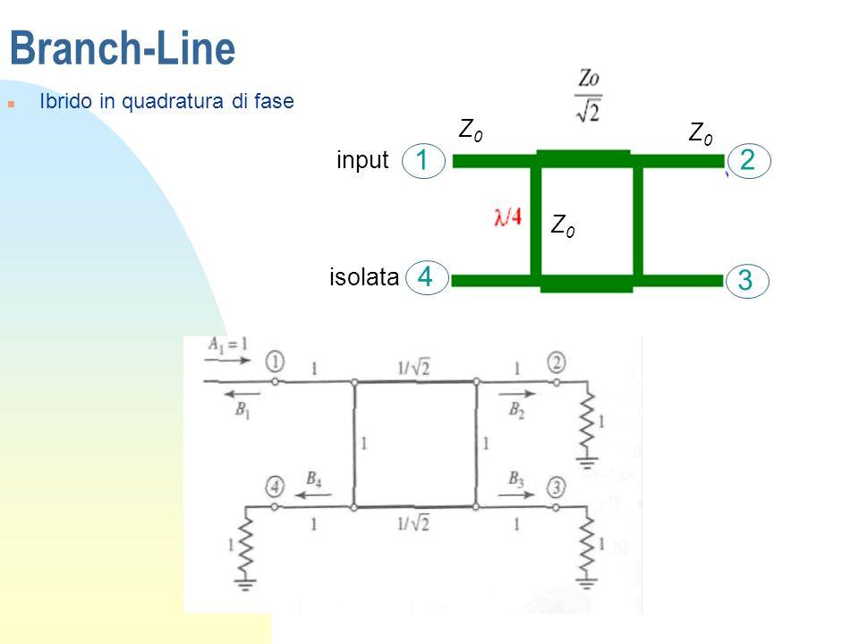 Branch-Line 1 2 4 3 Z0 Z0 input Z0 isolata