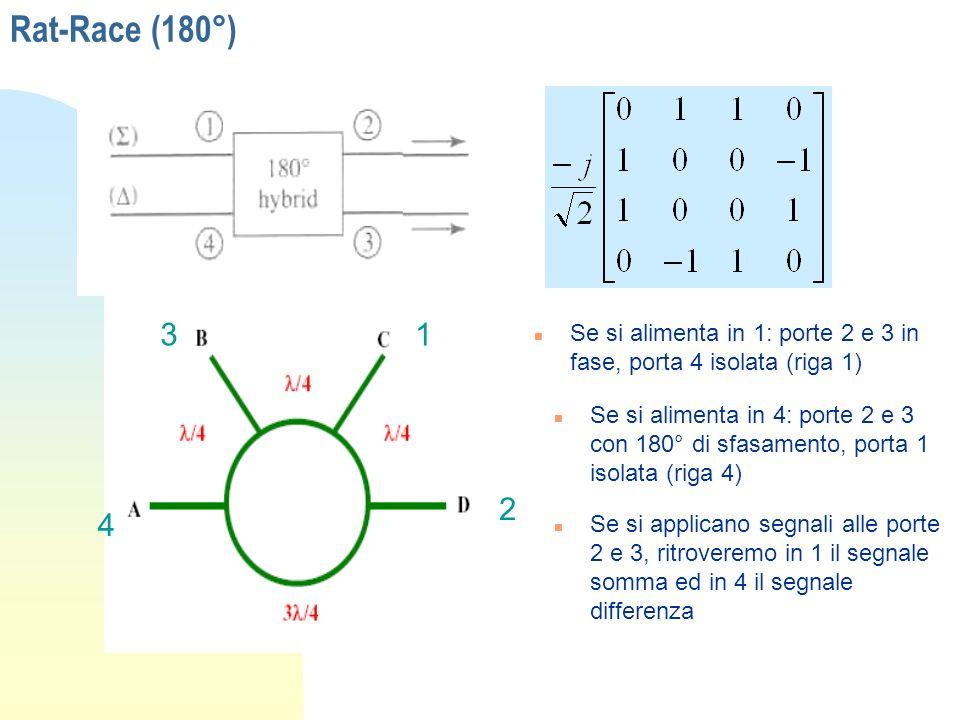 Rat-Race (180°) 3. 1. Se si alimenta in 1: porte 2 e 3 in fase, porta 4 isolata (riga 1)