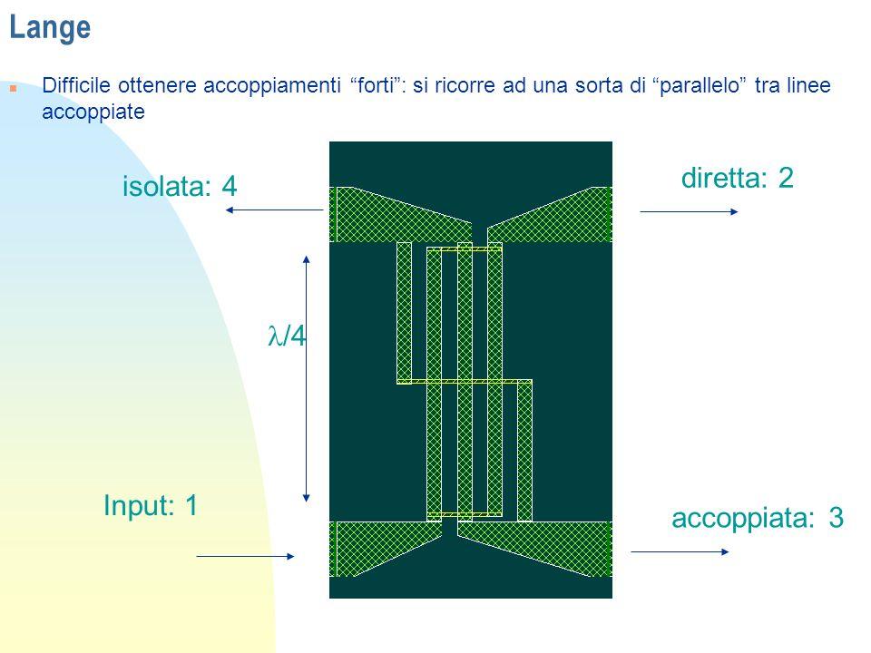 Lange diretta: 2 isolata: 4 l/4 Input: 1 accoppiata: 3