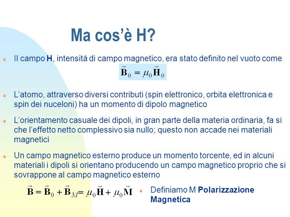 Ma cos'è H Il campo H, intensità di campo magnetico, era stato definito nel vuoto come.