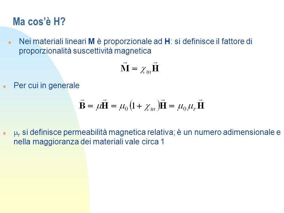Ma cos'è H Nei materiali lineari M è proporzionale ad H: si definisce il fattore di proporzionalità suscettività magnetica.