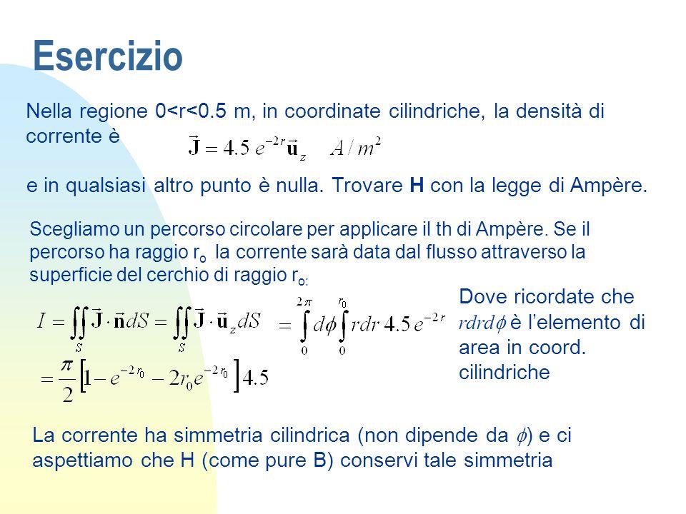 Esercizio Nella regione 0<r<0.5 m, in coordinate cilindriche, la densità di corrente è.
