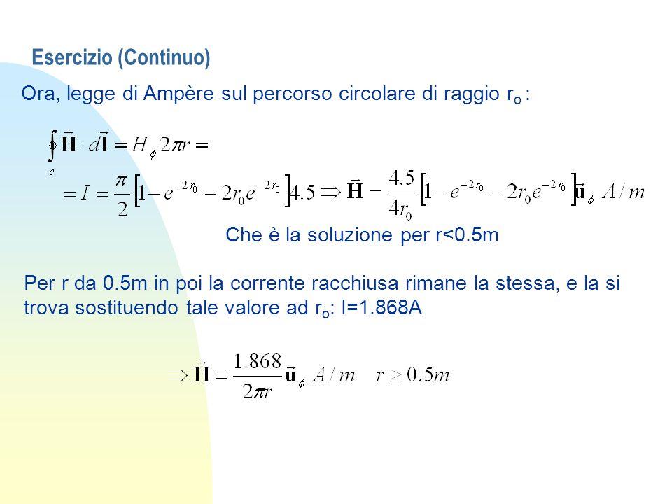 Esercizio (Continuo) Ora, legge di Ampère sul percorso circolare di raggio ro : Che è la soluzione per r<0.5m.