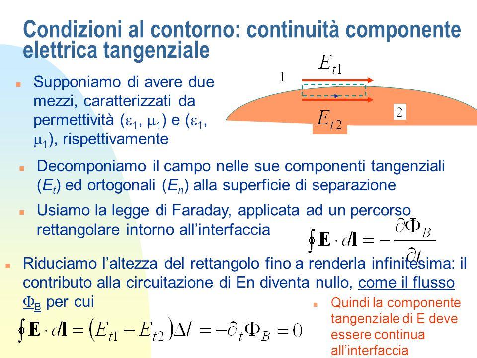 Condizioni al contorno: continuità componente elettrica tangenziale