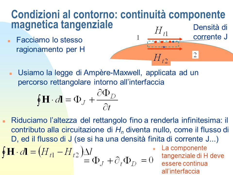 Condizioni al contorno: continuità componente magnetica tangenziale