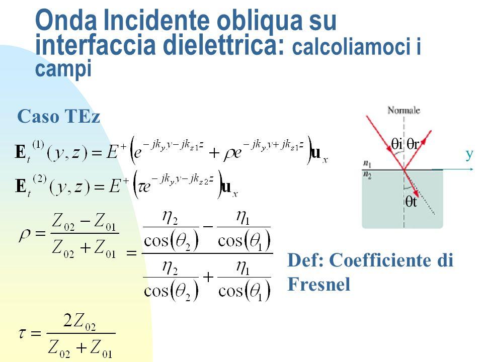 Onda Incidente obliqua su interfaccia dielettrica: calcoliamoci i campi