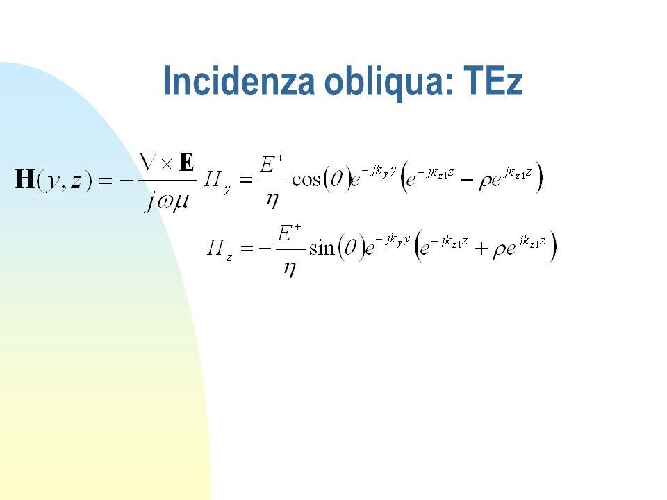 Incidenza obliqua: TEz
