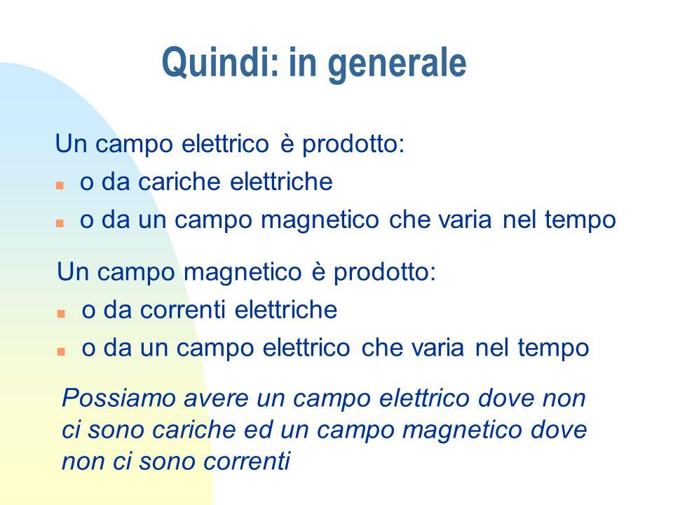 Quindi: in generale Un campo elettrico è prodotto: