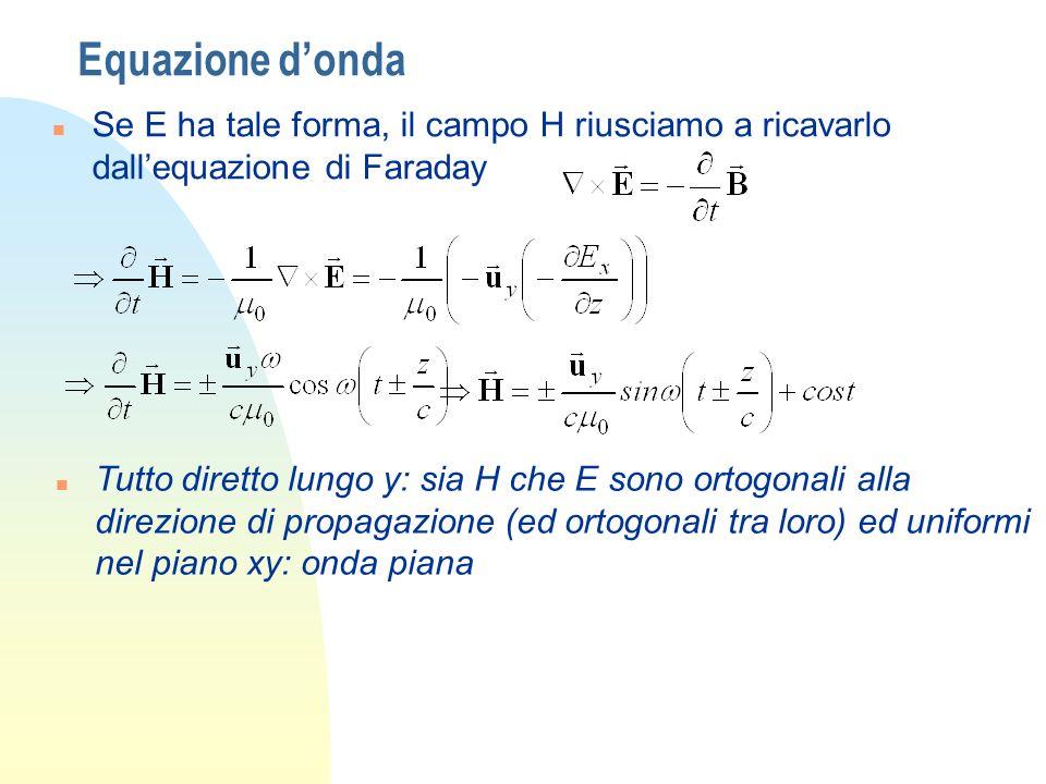 Equazione d'onda Se E ha tale forma, il campo H riusciamo a ricavarlo dall'equazione di Faraday.