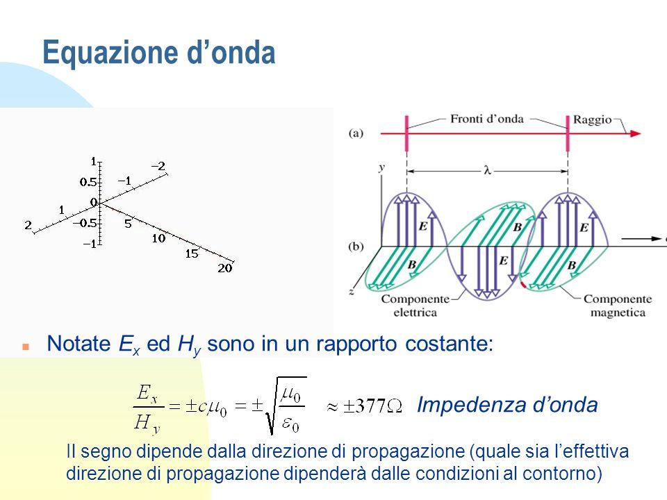 Equazione d'onda Notate Ex ed Hy sono in un rapporto costante: