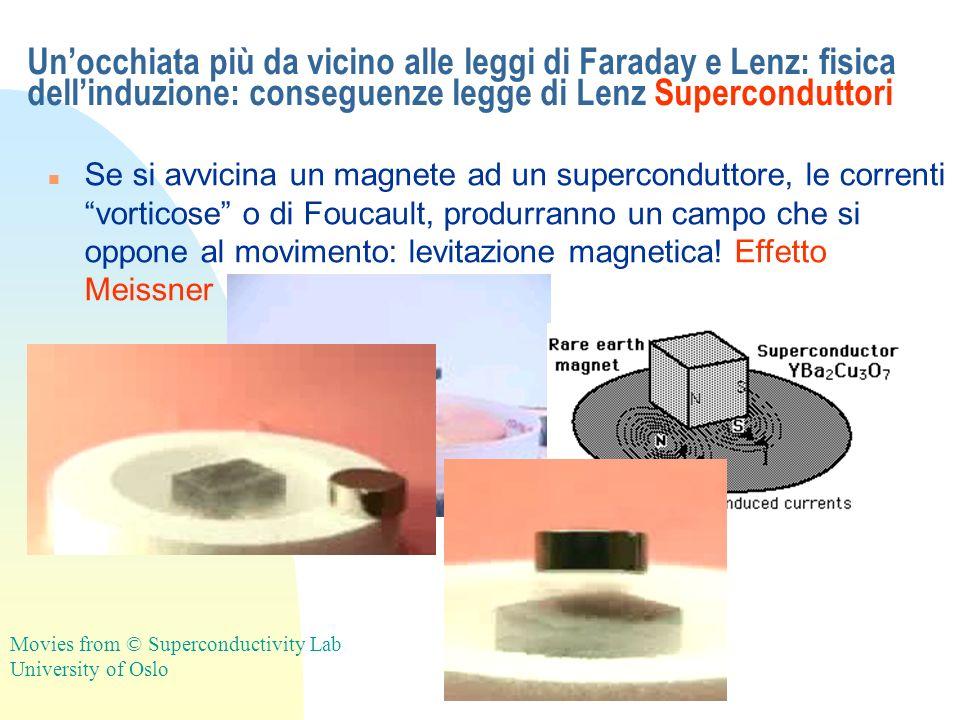 Un'occhiata più da vicino alle leggi di Faraday e Lenz: fisica dell'induzione: conseguenze legge di Lenz Superconduttori