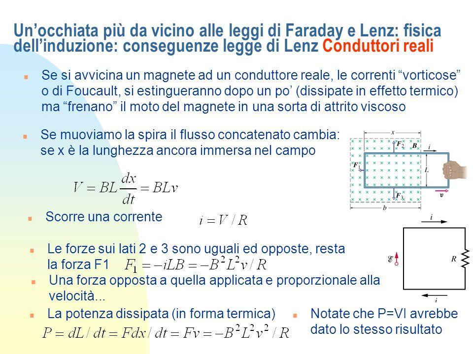 Un'occhiata più da vicino alle leggi di Faraday e Lenz: fisica dell'induzione: conseguenze legge di Lenz Conduttori reali