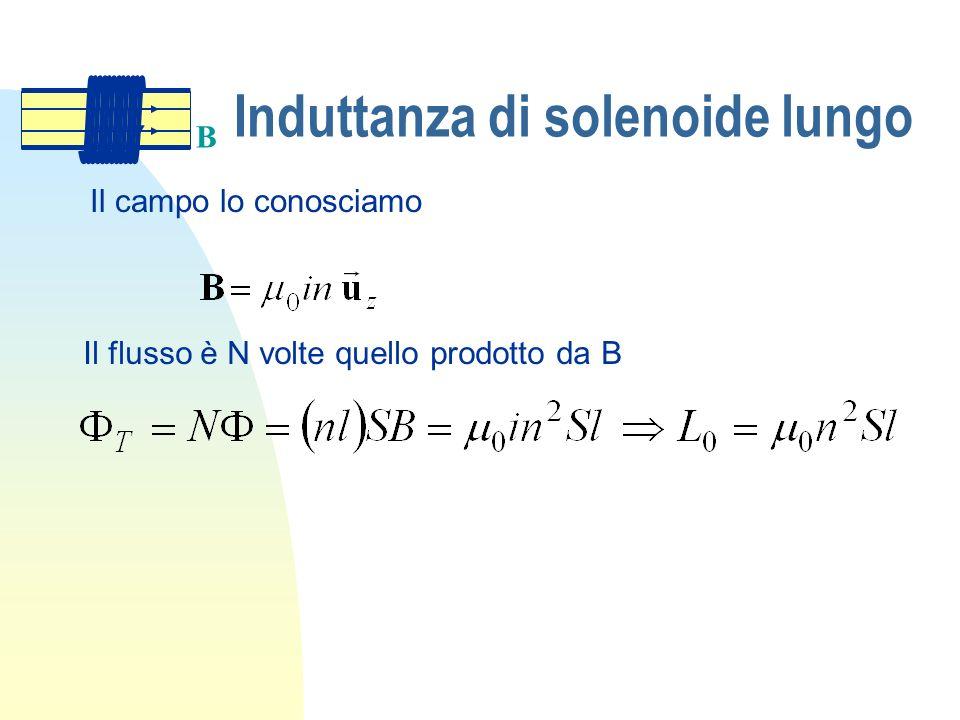 Induttanza di solenoide lungo
