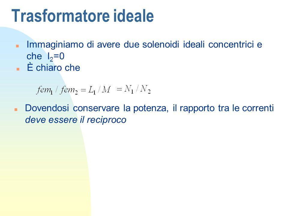 Trasformatore ideale Immaginiamo di avere due solenoidi ideali concentrici e che I2=0. È chiaro che.
