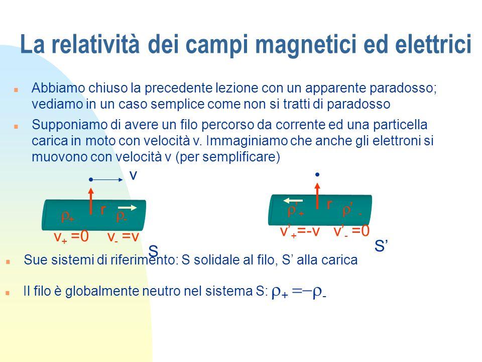 La relatività dei campi magnetici ed elettrici