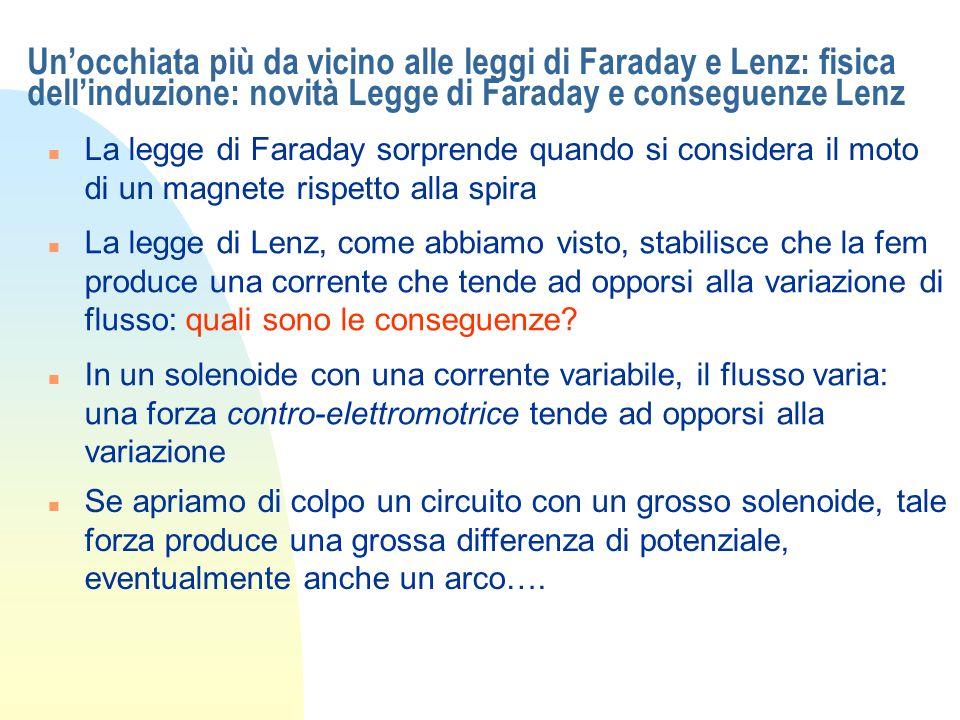 Un'occhiata più da vicino alle leggi di Faraday e Lenz: fisica dell'induzione: novità Legge di Faraday e conseguenze Lenz