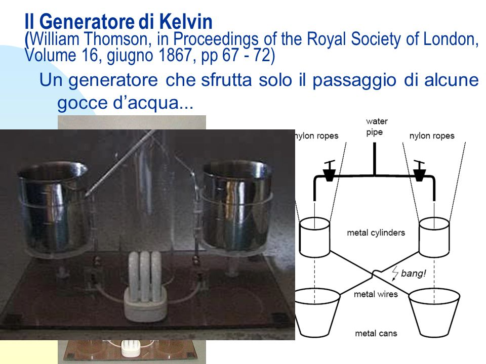 Il Generatore di Kelvin (William Thomson, in Proceedings of the Royal Society of London, Volume 16, giugno 1867, pp 67 ‑ 72)