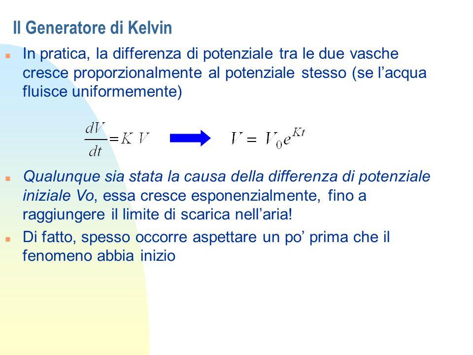 Il Generatore di Kelvin
