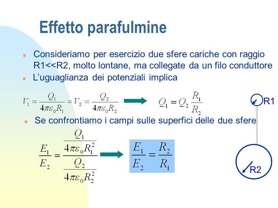 Effetto parafulmine Consideriamo per esercizio due sfere cariche con raggio R1<<R2, molto lontane, ma collegate da un filo conduttore.
