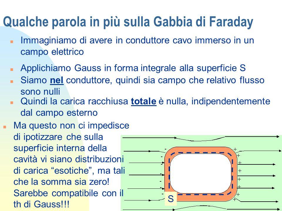Qualche parola in più sulla Gabbia di Faraday