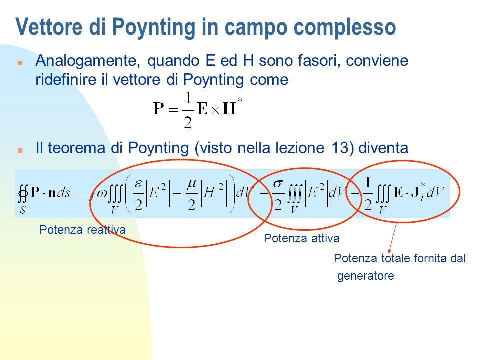 Vettore di Poynting in campo complesso