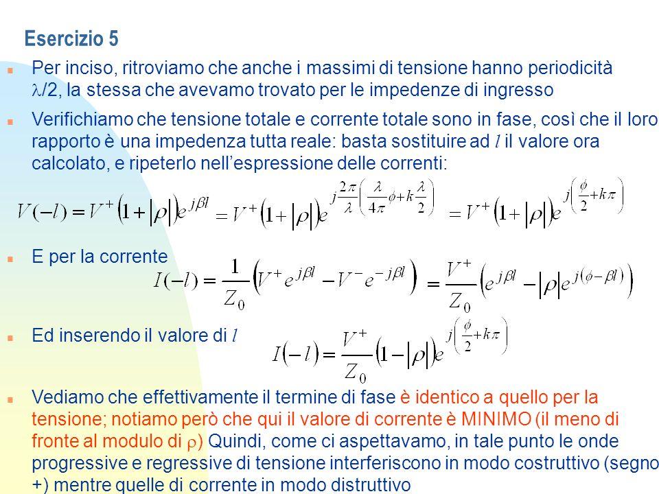 Esercizio 5 Per inciso, ritroviamo che anche i massimi di tensione hanno periodicità l/2, la stessa che avevamo trovato per le impedenze di ingresso.