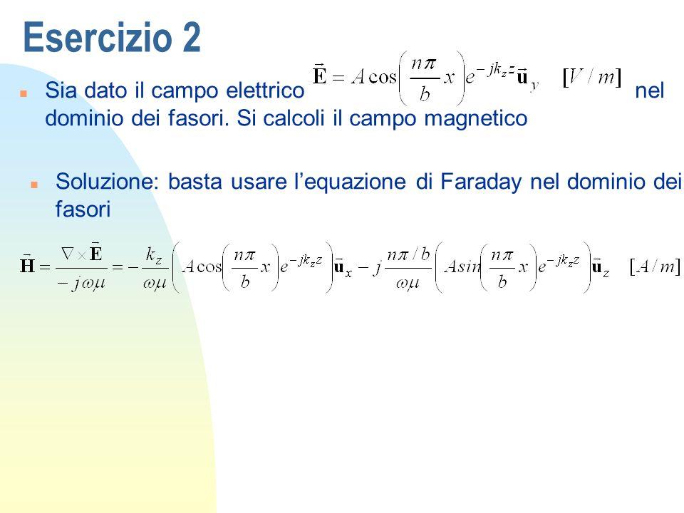 Esercizio 2 Sia dato il campo elettrico nel dominio dei fasori. Si calcoli il campo magnetico.