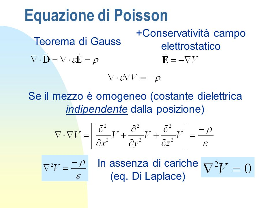 Equazione di Poisson +Conservatività campo elettrostatico