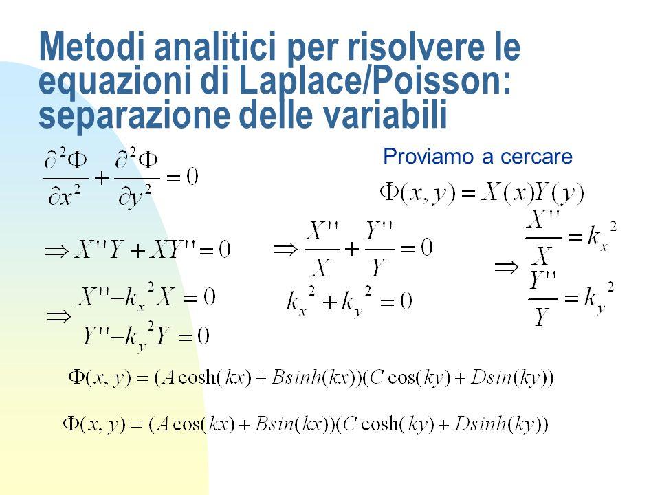 Metodi analitici per risolvere le equazioni di Laplace/Poisson: separazione delle variabili