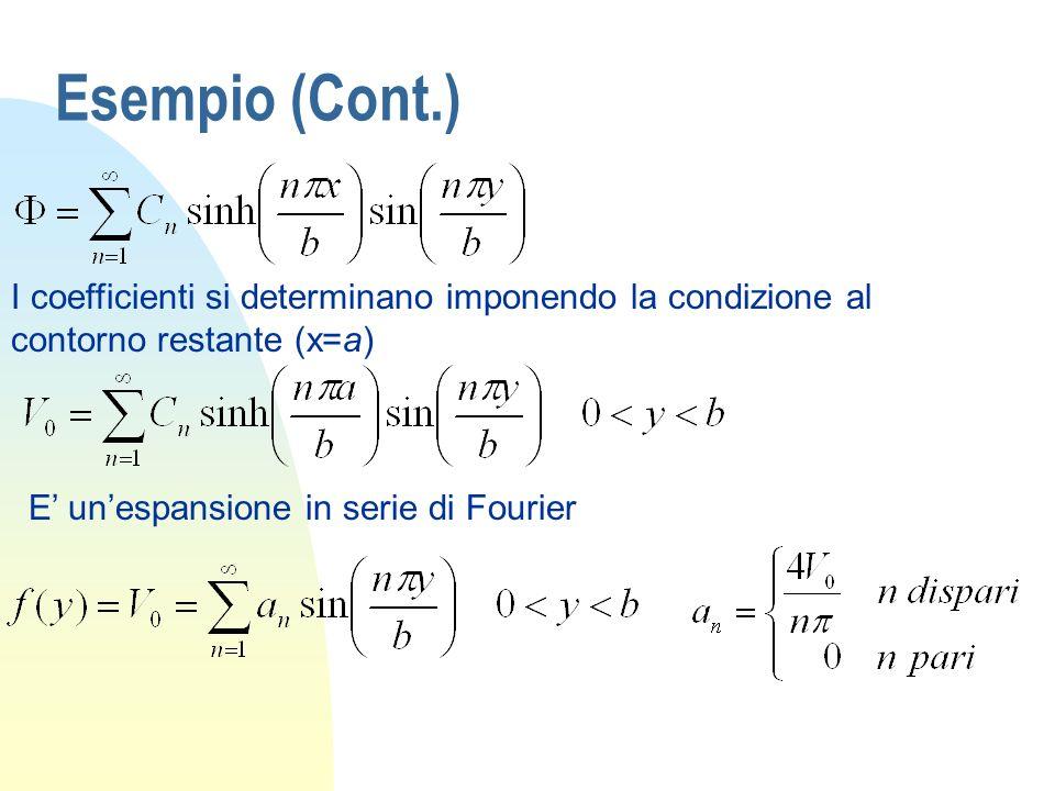 Esempio (Cont.) I coefficienti si determinano imponendo la condizione al contorno restante (x=a) E' un'espansione in serie di Fourier.