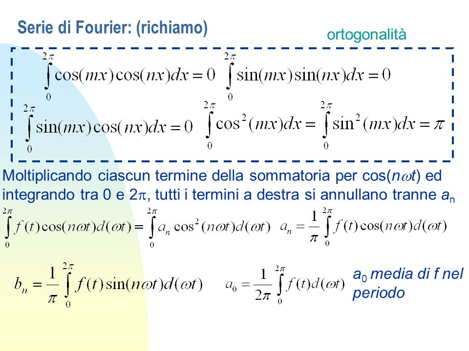 Serie di Fourier: (richiamo)