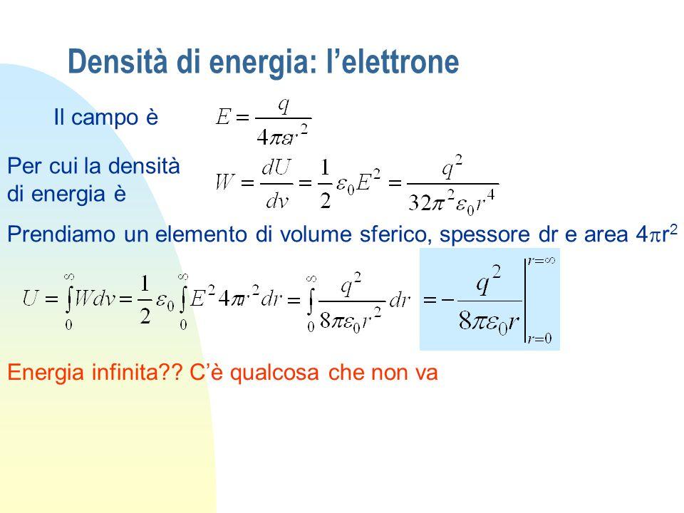 Densità di energia: l'elettrone