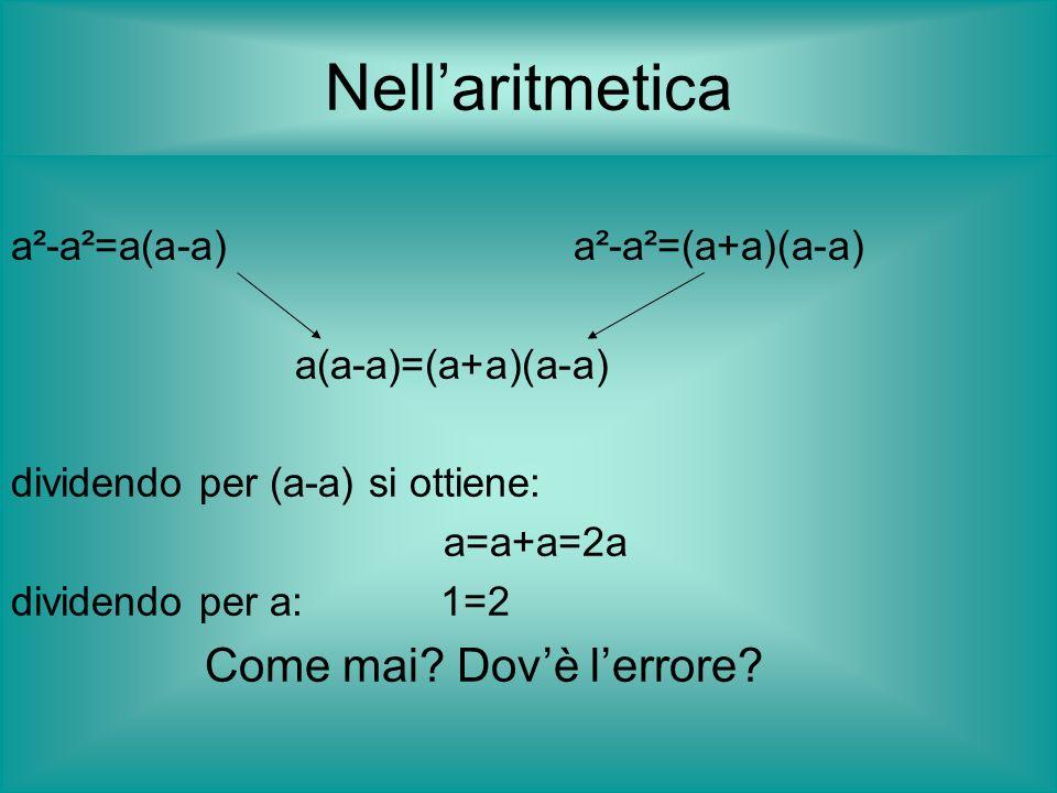 Nell'aritmetica a²-a²=a(a-a) a²-a²=(a+a)(a-a) a(a-a)=(a+a)(a-a)