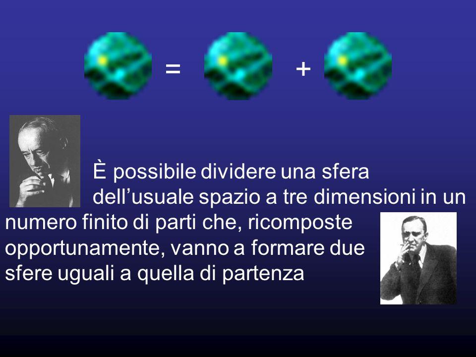 = + È possibile dividere una sfera