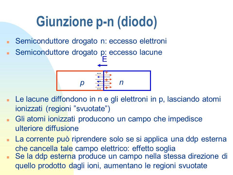 Giunzione p-n (diodo) Semiconduttore drogato n: eccesso elettroni