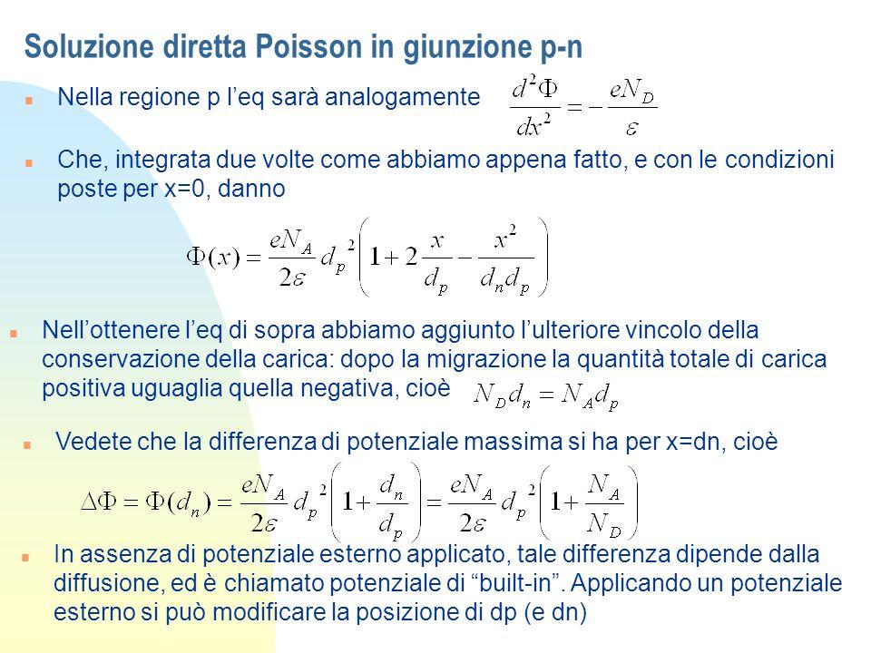 Soluzione diretta Poisson in giunzione p-n