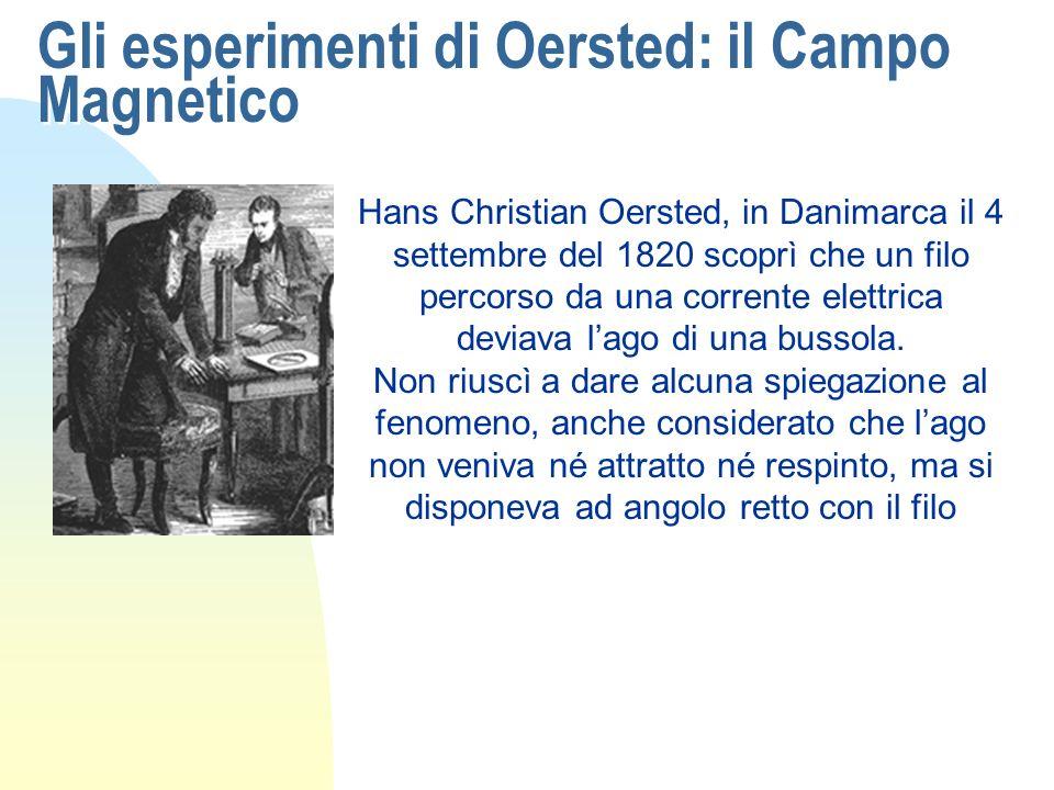 Gli esperimenti di Oersted: il Campo Magnetico