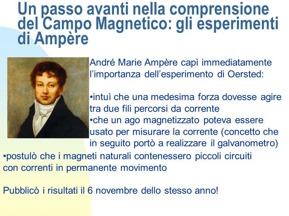 Un passo avanti nella comprensione del Campo Magnetico: gli esperimenti di Ampère