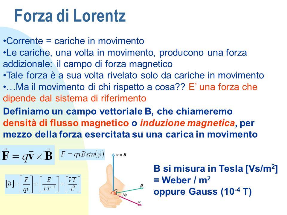 Forza di Lorentz Corrente = cariche in movimento