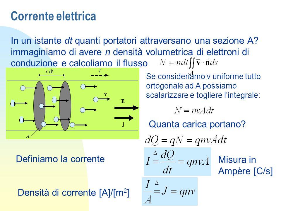 Corrente elettrica In un istante dt quanti portatori attraversano una sezione A