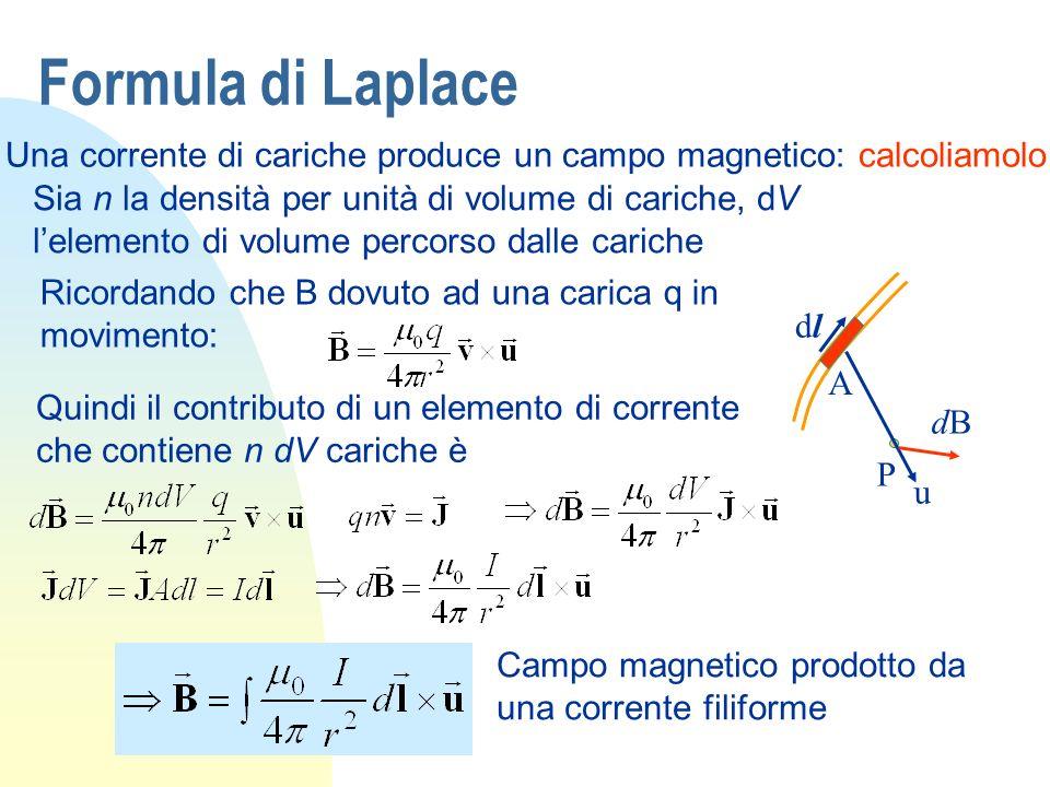 Formula di Laplace Una corrente di cariche produce un campo magnetico: calcoliamolo.