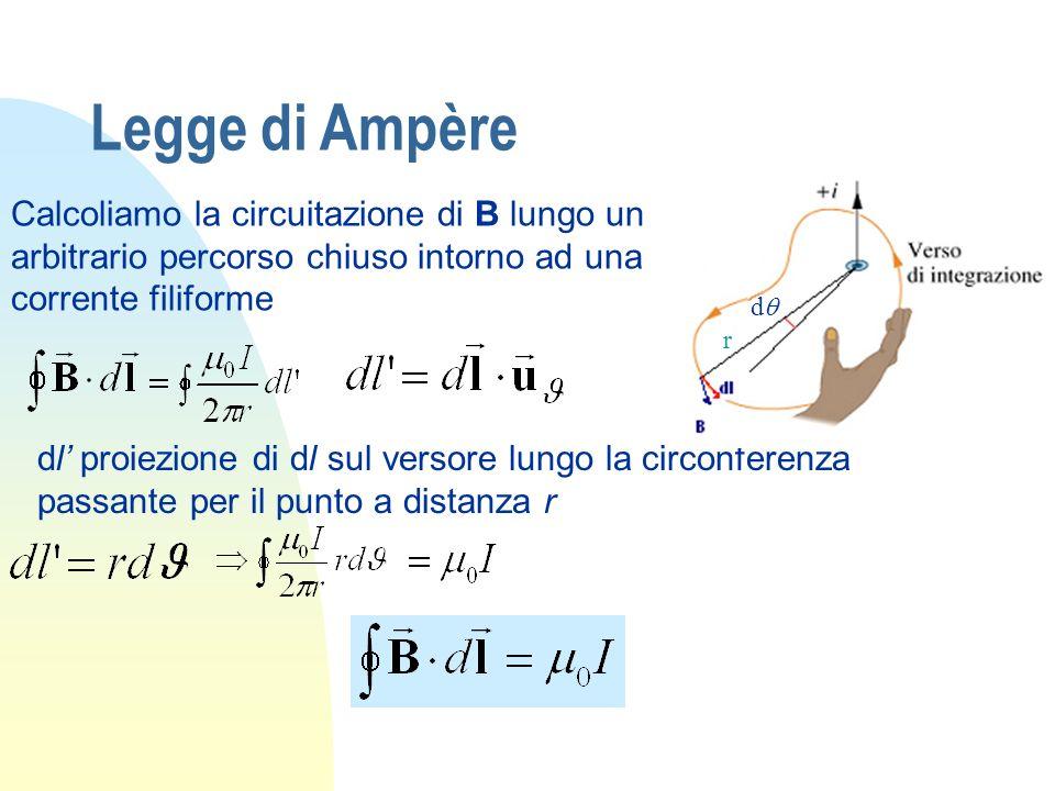 Legge di Ampère dq. r. Calcoliamo la circuitazione di B lungo un arbitrario percorso chiuso intorno ad una corrente filiforme.