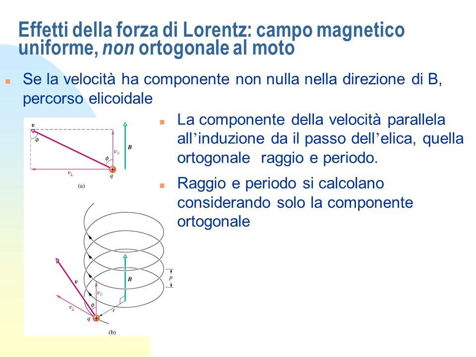 Effetti della forza di Lorentz: campo magnetico uniforme, non ortogonale al moto