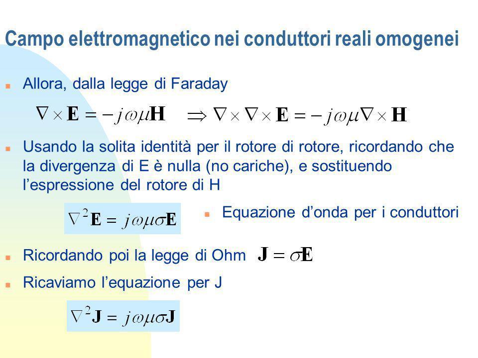 Campo elettromagnetico nei conduttori reali omogenei