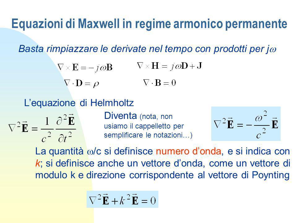 Equazioni di Maxwell in regime armonico permanente