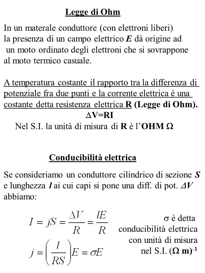 Legge di Ohm In un materale conduttore (con elettroni liberi) la presenza di un campo elettrico E dà origine ad.