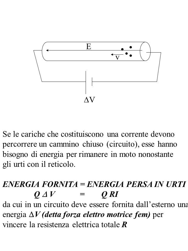E v. DV. Se le cariche che costituiscono una corrente devono. percorrere un cammino chiuso (circuito), esse hanno.