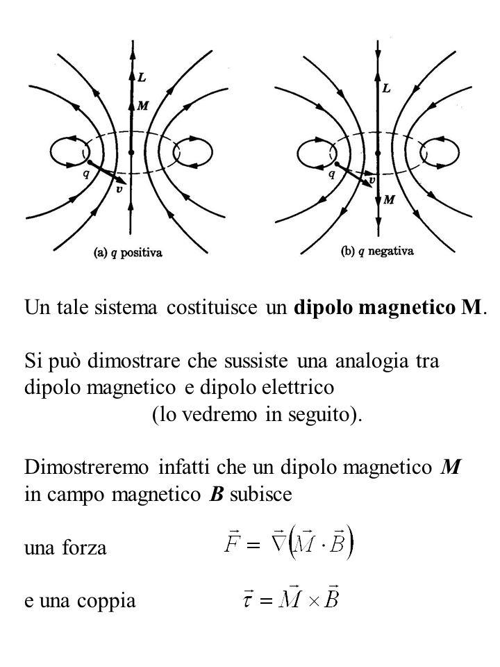 Un tale sistema costituisce un dipolo magnetico M.