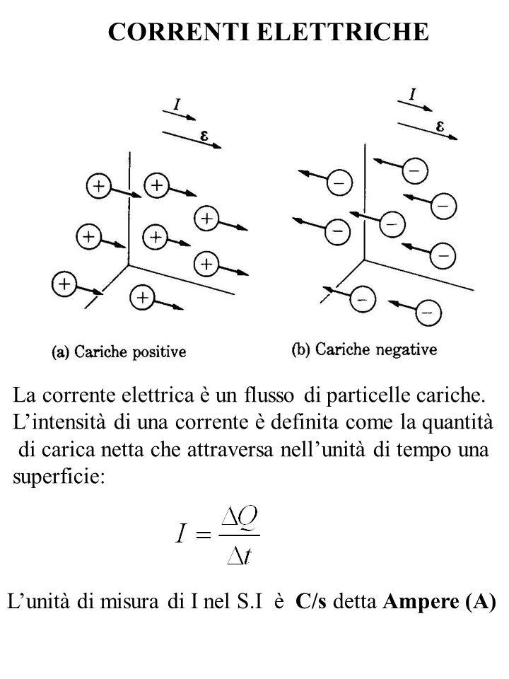CORRENTI ELETTRICHE La corrente elettrica è un flusso di particelle cariche. L'intensità di una corrente è definita come la quantità.