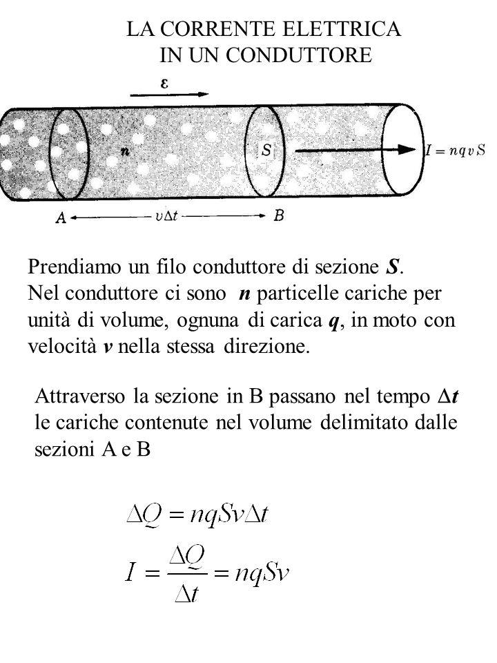 LA CORRENTE ELETTRICA IN UN CONDUTTORE. Prendiamo un filo conduttore di sezione S. Nel conduttore ci sono n particelle cariche per.